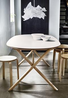 Ikea tafelbladen