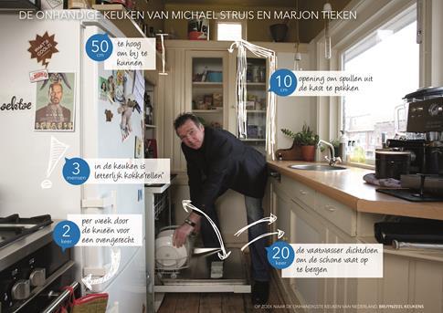 onhandige keuken