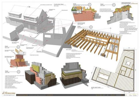 Interieur Inspiratie Waarom je moet gaan tekenen of ontwerpen in 3D ...