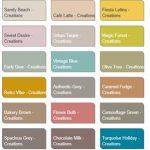Succes met de Flexa Kleurtester daarom uitbreiding kleurpalet