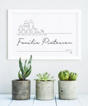Printcandy presenteert originele en persoonlijke familieposter